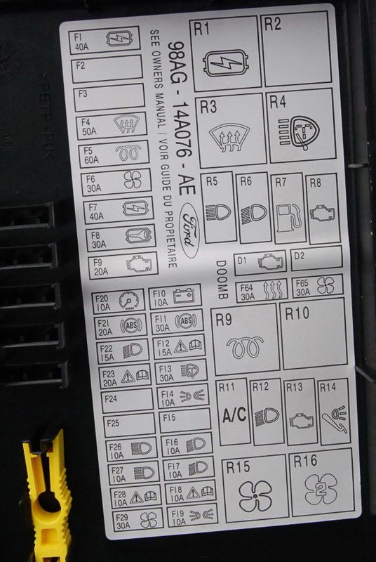kia fuse box 1999 chevy fuse wiring diagram